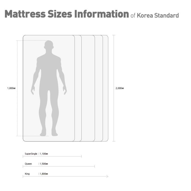 Korean International Mattress Sizes