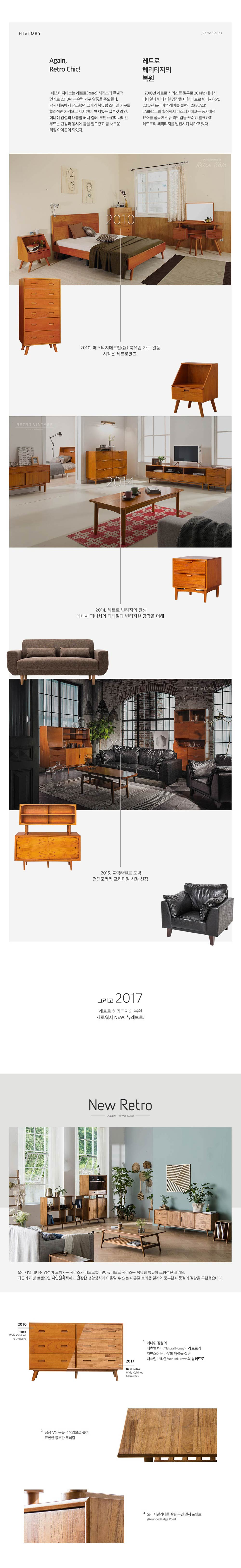 New_Retro_Stool_Furniture_Online_Singapore_History_by_born_in_colour